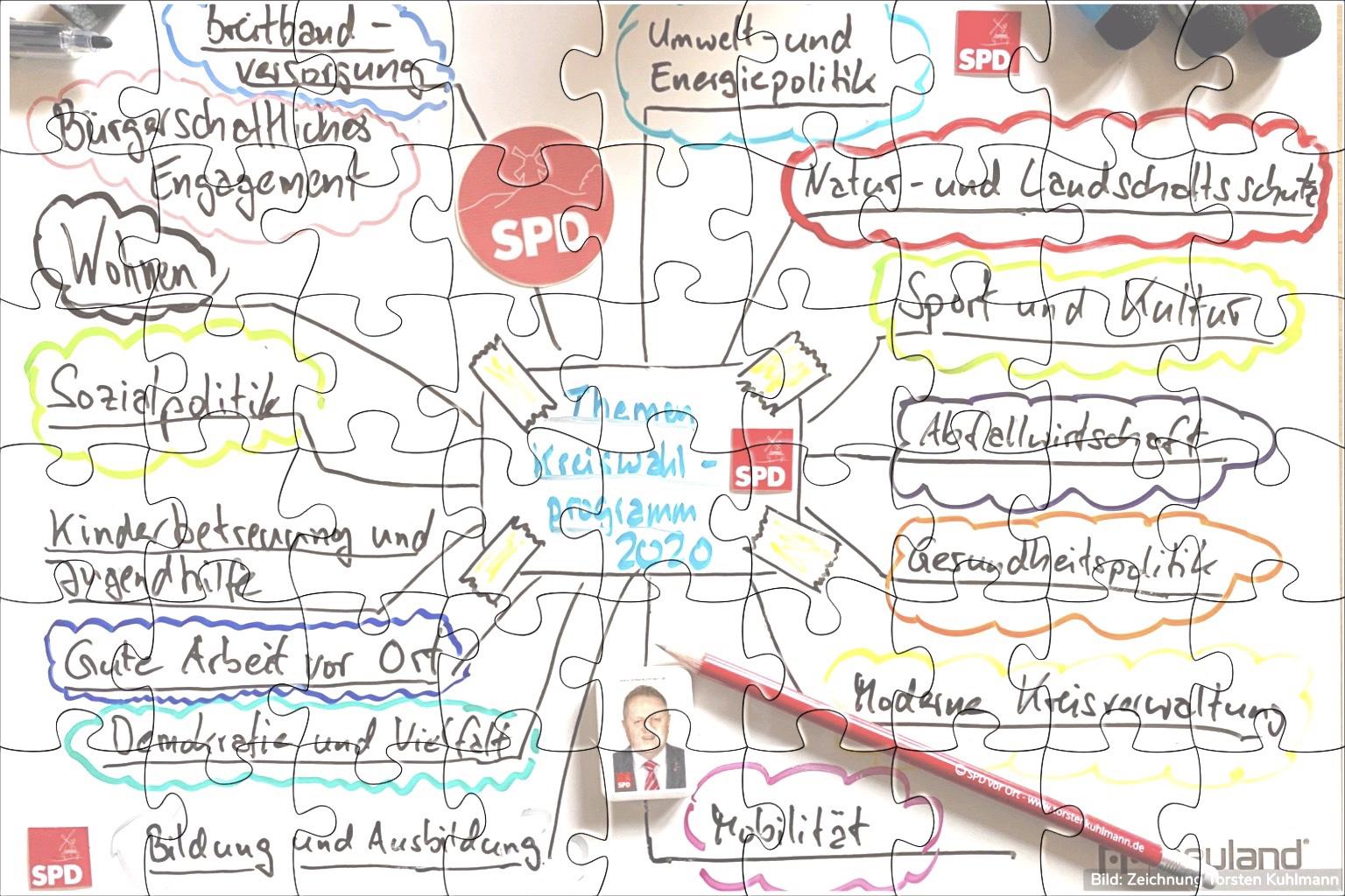 Zukunftsprogramm SPD Kreis Minden-Lübbecke
